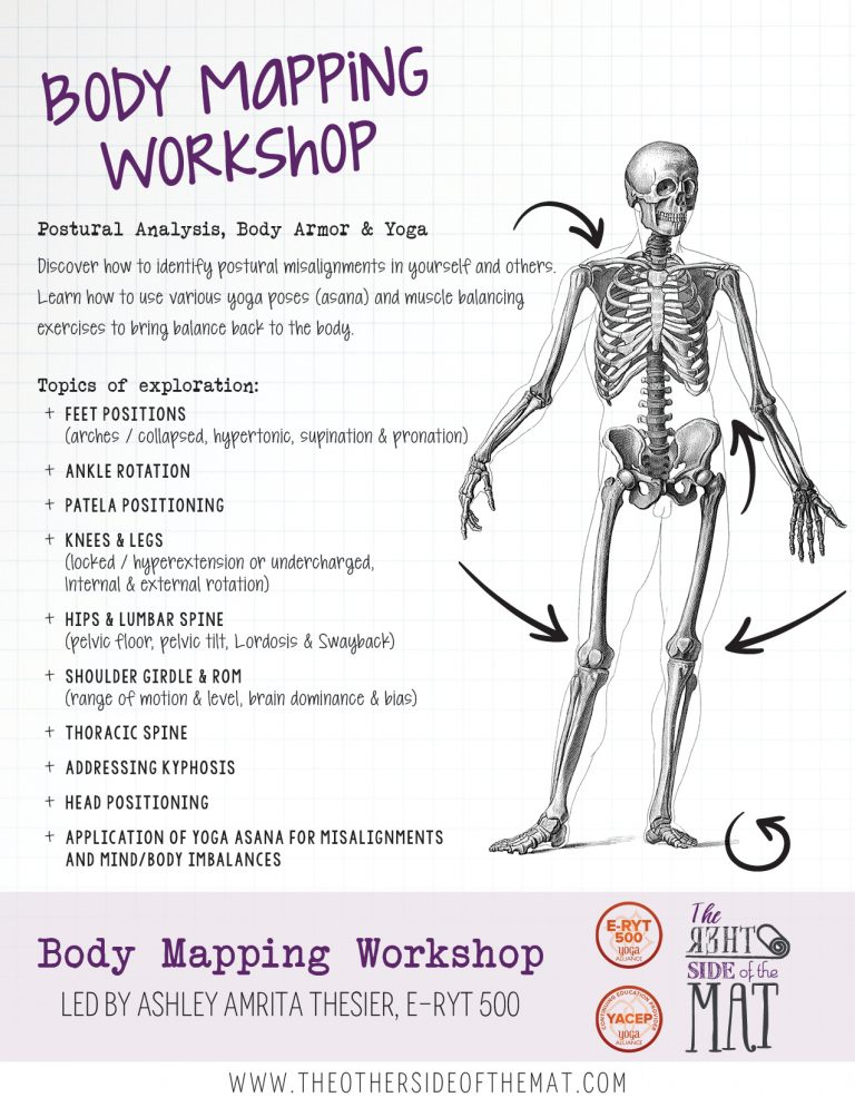 Body Mapping workshop